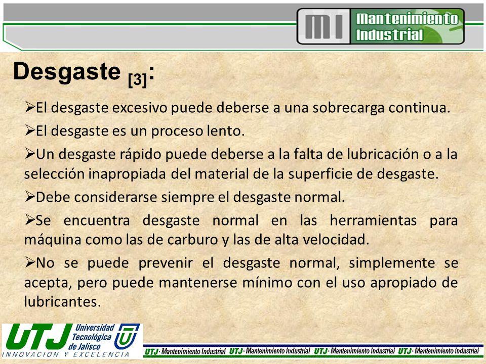 Desgaste [3]: El desgaste excesivo puede deberse a una sobrecarga continua. El desgaste es un proceso lento.